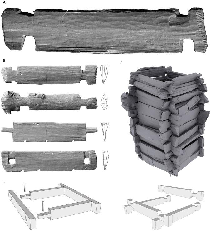 Digitální model studny (C) v Eythře 1, vytvořený během výzkumu 3D laserovým skenováním výdřevy, ukazuje zručnost neolitických tesařů. Na povrchu prken (A) jsou dobře patrné pracovní stopy kamenných nástrojů. Různé typy spojů a zpracování jednotlivých fošen (B) vypovídají o důmyslnosti jejich tvůrců. Nákres tesařských vazeb výdřevy studny (D) pomocí čepových spojů zajištěných klíny a rámu spojeného do sebe zapadajících rohových částí (tzv. kampování). Obrázek převzatý z Tegel et al. 2012.